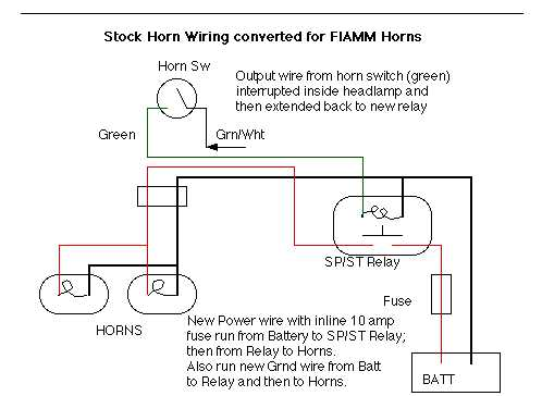 Horn_Rly sabre magna faq v2 0a echlin relay wiring diagram at gsmx.co